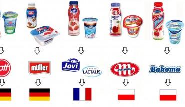 Polskie vs zagraniczne. Wybór należy do Ciebie!