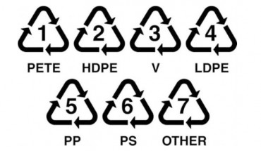Zastanawiałeś się, co oznaczają te symbole na plastikowych opakowaniach? Zobacz, które oznaczają plastik szkodliwy dla zdrowia!