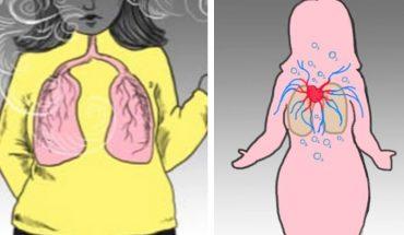 Oto co stanie się z twoim ciałem już po 20 minucie od rzucenia palenia. Jeśli palisz, musisz to zobaczyć!