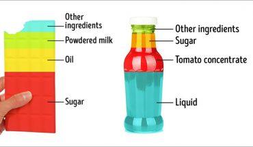 Olej, cukier i śladowe ilości wartościowych składników. Zobacz, co dostajesz pod szyldem popularnych produktów spożywczych