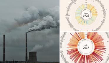 Jeśli ktoś uważa, że efekt cieplarniany to tylko wymysł ekologów, koniecznie musi zobaczyć tę animację. Dane liczbowe nie kłamią!