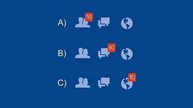 Wchodzisz na FB i widzisz 10 zaproszeń, 10 wiadomości i 10 powiadomień. Co sprawdzisz jako pierwsze?Dobrze się zastanów...