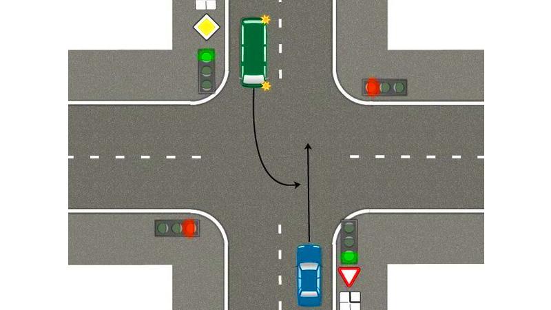 Kto ma pierwszeństwo na skrzyżowaniu? Niby proste, ale tylko nieliczni odpowiadają poprawnie