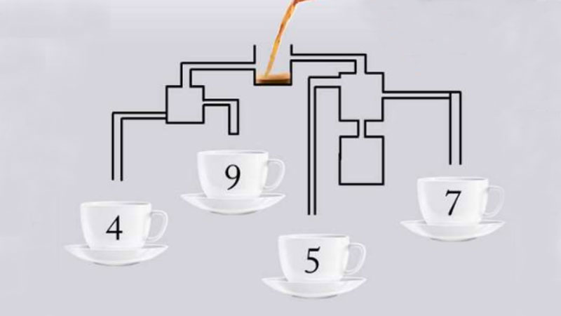 Która filiżanka napełni się jako pierwsza? Ta podchwytliwa kawowa łamigłówka zaskoczyła już nie jednego