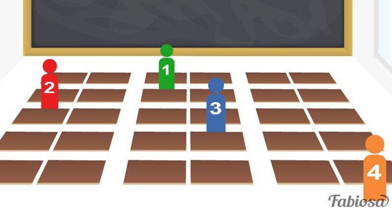 Wybierz biurko przy którym chciałbyś siedzieć podczas ważnego egzaminu i dowiedz się czegoś o własnych ambicjach