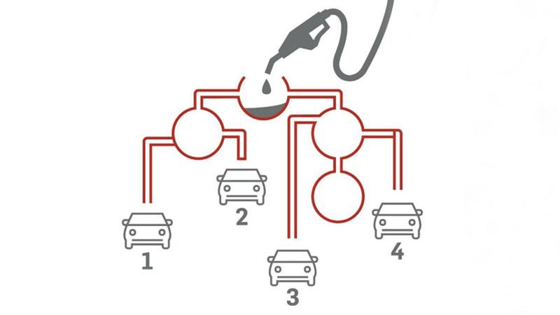 Które auto jako pierwsze zostanie zatankowane? Tylko 11% osób udaje się podać właściwą odpowiedź. Jesteście wśród nich?