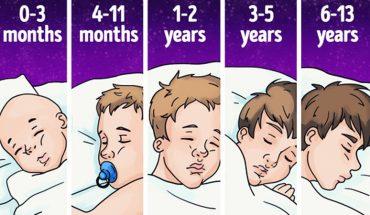 Naukowcy tłumaczą, ile tak naprawdę powinien spać człowiek. Brak snu może prowadzić do bardo poważnych konsekwencji